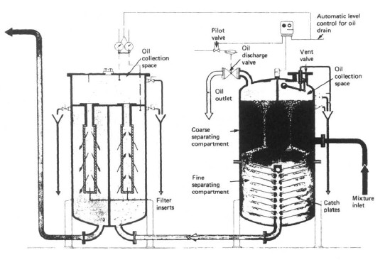 oily-water-separator